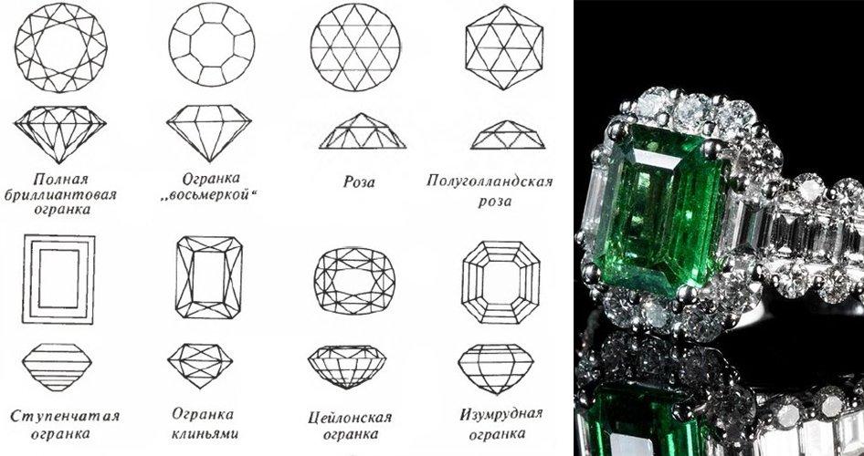 Варианты огранки камней