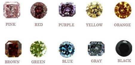 Брилианты в разных цветах