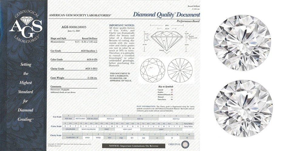 Сертификат AGS на качество огранки бриллианта