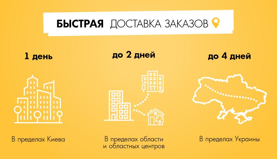 Доставка заказов в Zlato.ua службой Укрпочта