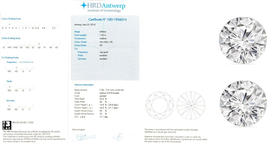 Cертификат на бриллианты от HRD