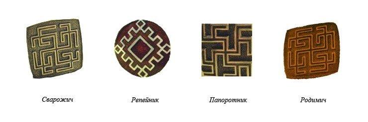 Славянская мистическая символика