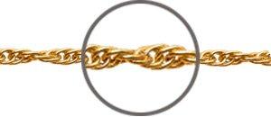 Золотая цепочка кордовое плетение