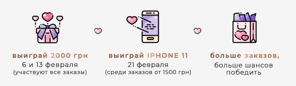 Злато юа дарит АЙФОН 11 и подарочные сертификаты