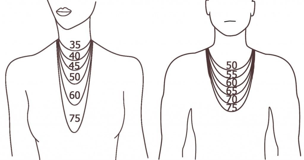 Размеры цепочек и колье
