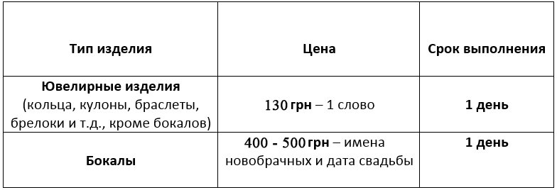 Цены на лазерную гравировку