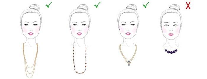 Украшения на шею по типу лица