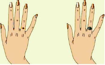 Выбор колец по форме пальцев