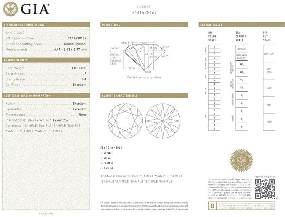 Сертификат GIA на бриллиант