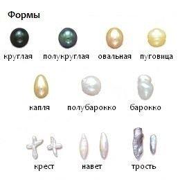 Формы жемчуга