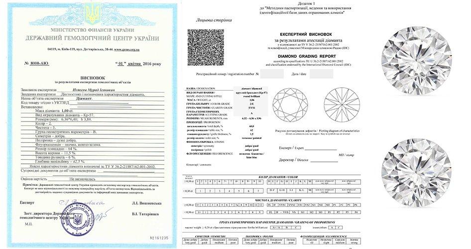 Сертификат на драгоценные камни