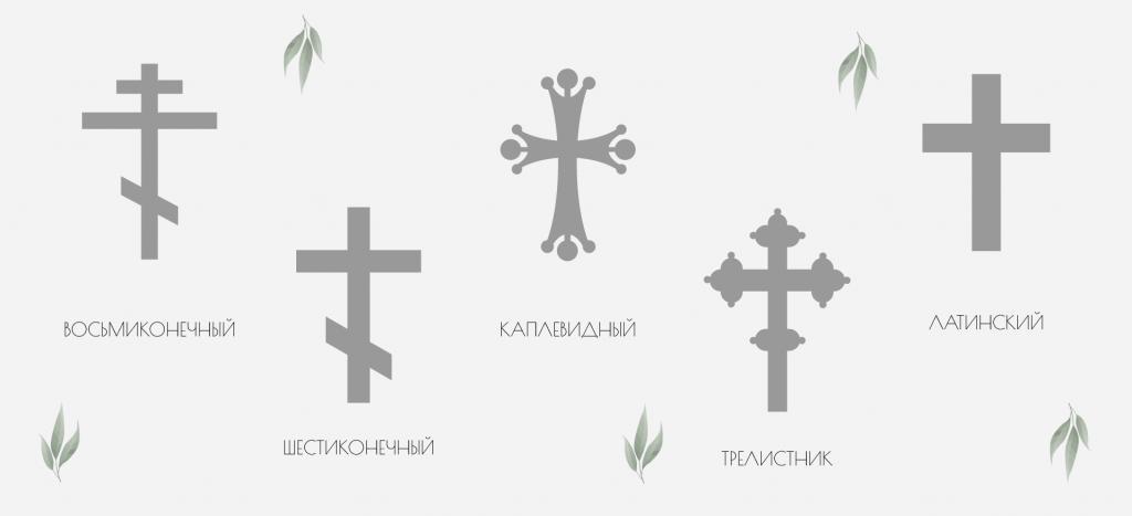 форма крестиков разных религий