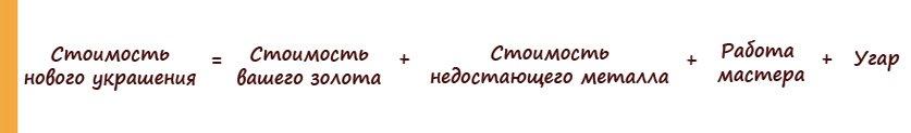 Формула расчета стоимости нового изделия при обмене