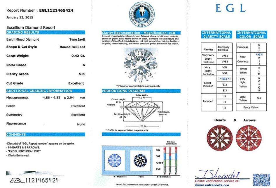 Сертификат EGL USA на бриллиант