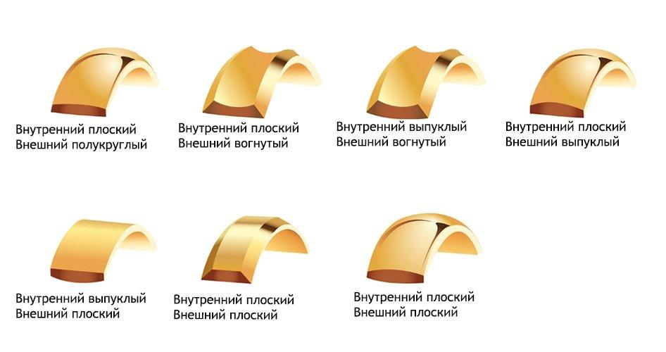 Обручальное кольцо профиль
