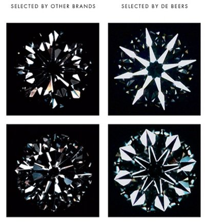 Отличия бриллиантов в приборе Iris