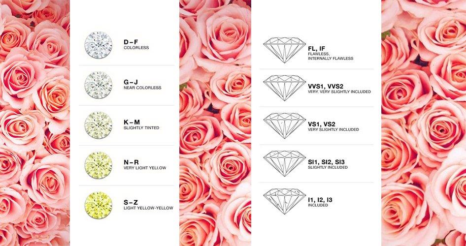Измерение качества бриллианта
