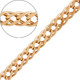 Золотая цепь Имидж