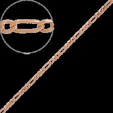Золотая цепь Дижон